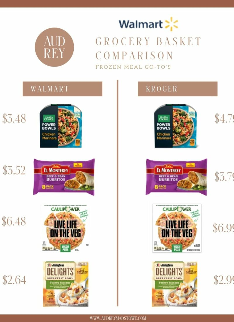 Walmart Grocery Comparison | Frozen Meals I love