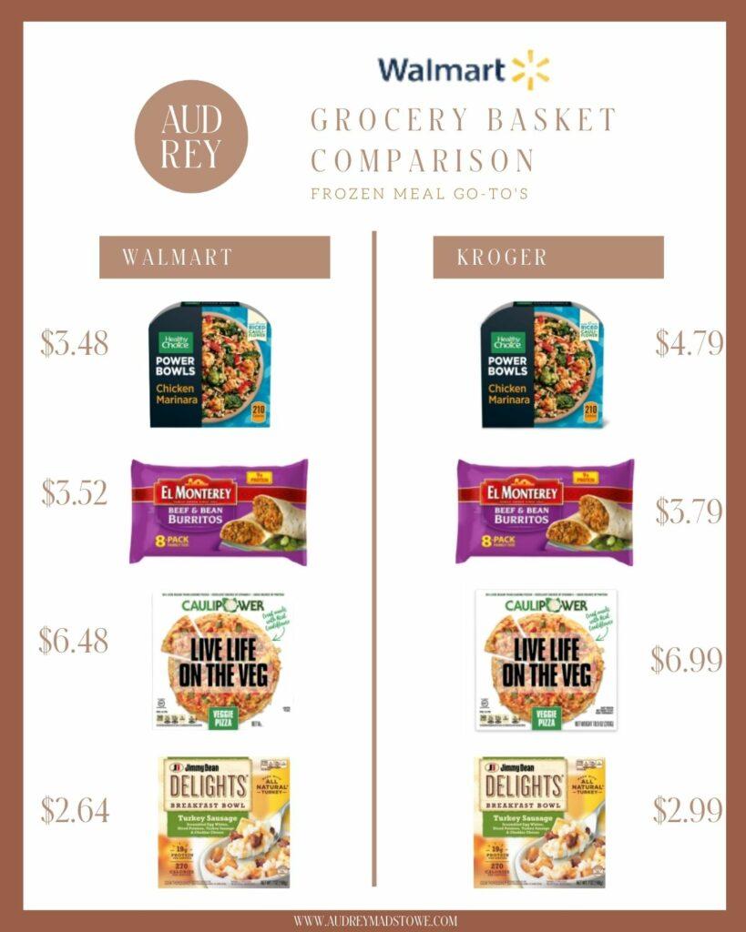Walmart Grocery Comparison   Frozen Meals I love